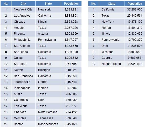 US Population.jpg